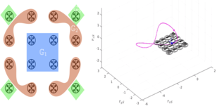 Finding Structure Configurations for Flying Modular Robots