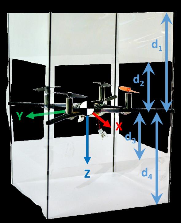 quad_dimensions