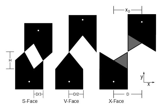 Modlab » Archive » X-Face